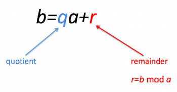 how to find the remainder of a quotient